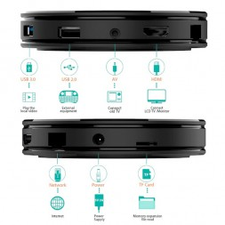 Android TV приставка 2/16 Гб HK1 Max