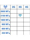 3G антенна AX-2014YF