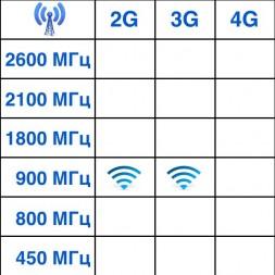 GSM антенна AX-912Y