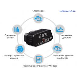 Диагностический адаптер ELM327 (OBD-2, v2.1, Bluetooth) Konnwei KW-901