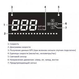 HUD проектор на лобовое стекло TS-CAP05