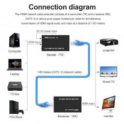 HDMI удлинитель по витой паре (до 60 метров)