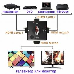 HDMI 3→1 переключатель