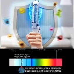 Стерилизатор ультрафиолетовый Огонек OG-LDP06