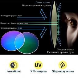 Очки антибликовые с диоптриями INL70