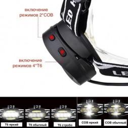 Налобный фонарь с USB зарядкой PT-FLG26
