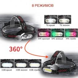 Налобный фонарь с USB зарядкой PT-FLG29