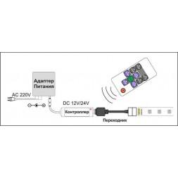 Контроллер с радиопультом CRFM72ESB Ecola