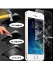 Защитное стекло для Huawei прозрачное